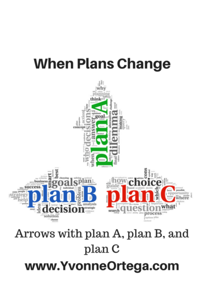 Arrows with plan A, plan B, and plan C